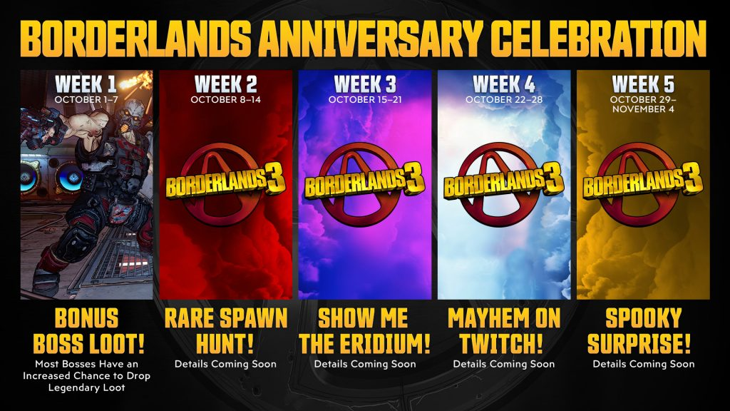 Borderlands Anniversary Schedule